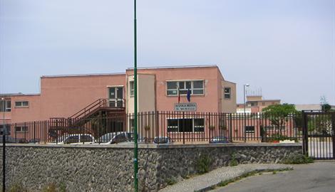 Scuola Domenico Morelliorelli