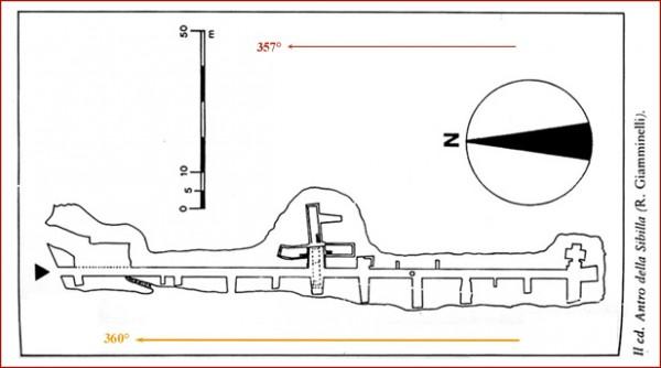 Planimetria Antro Sibilla, Cuma, da Giamminelli