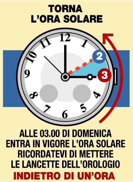 Ora-solare-2011-Italia