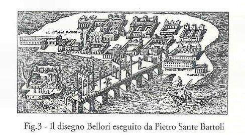 Pietro sante bartoli - Dagli scritti di Gennaro Di Fraia