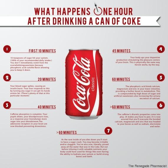 infografica coca cola