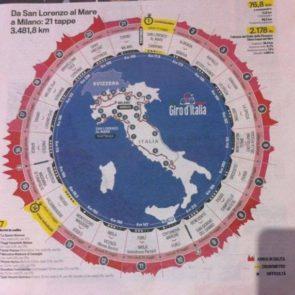 97esimo giro d'italia