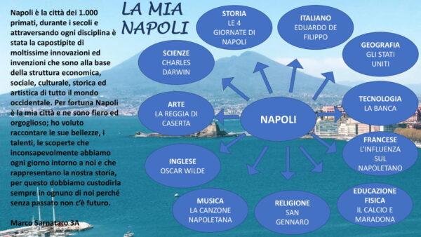 Marco Sarnataro, tesina sulla grande storia di Napoli: i docenti applaudono