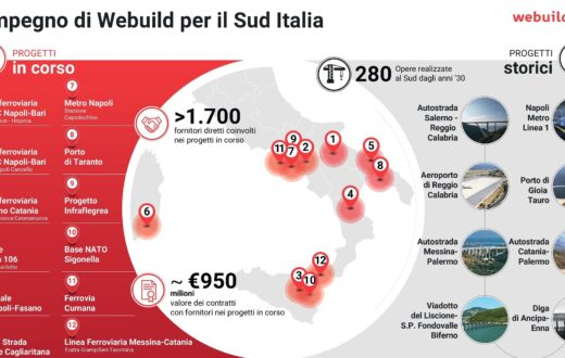 webuild 100 ingegneri sud italia